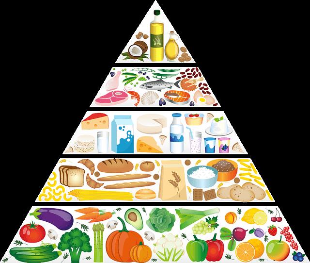 zdravo prehranjevanje